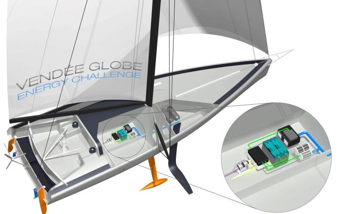 VG_EC_EnergySystem_Detail